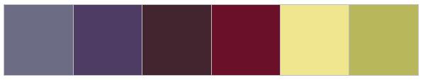 potato vine and coleus color gradation; janebalshaw.com